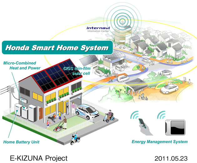 Honda unveil a demonstration test house featuring the Honda Smart Home System. 4