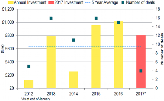Savills_1202733_Annual Hong Kong - Chinese Investment