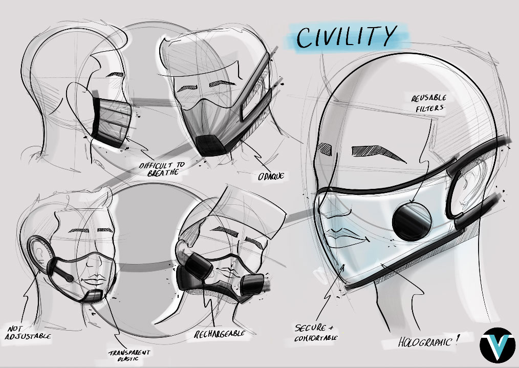 Civility Face Mask Guide