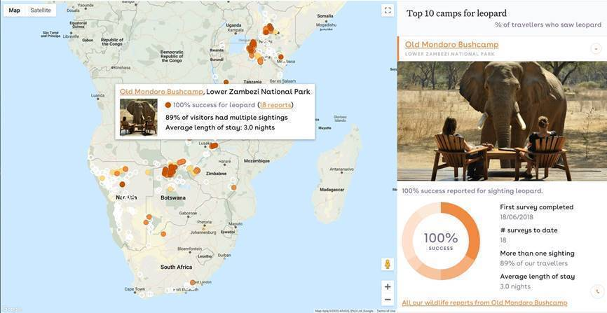 Expert Africa's new website contains a wealth of data
