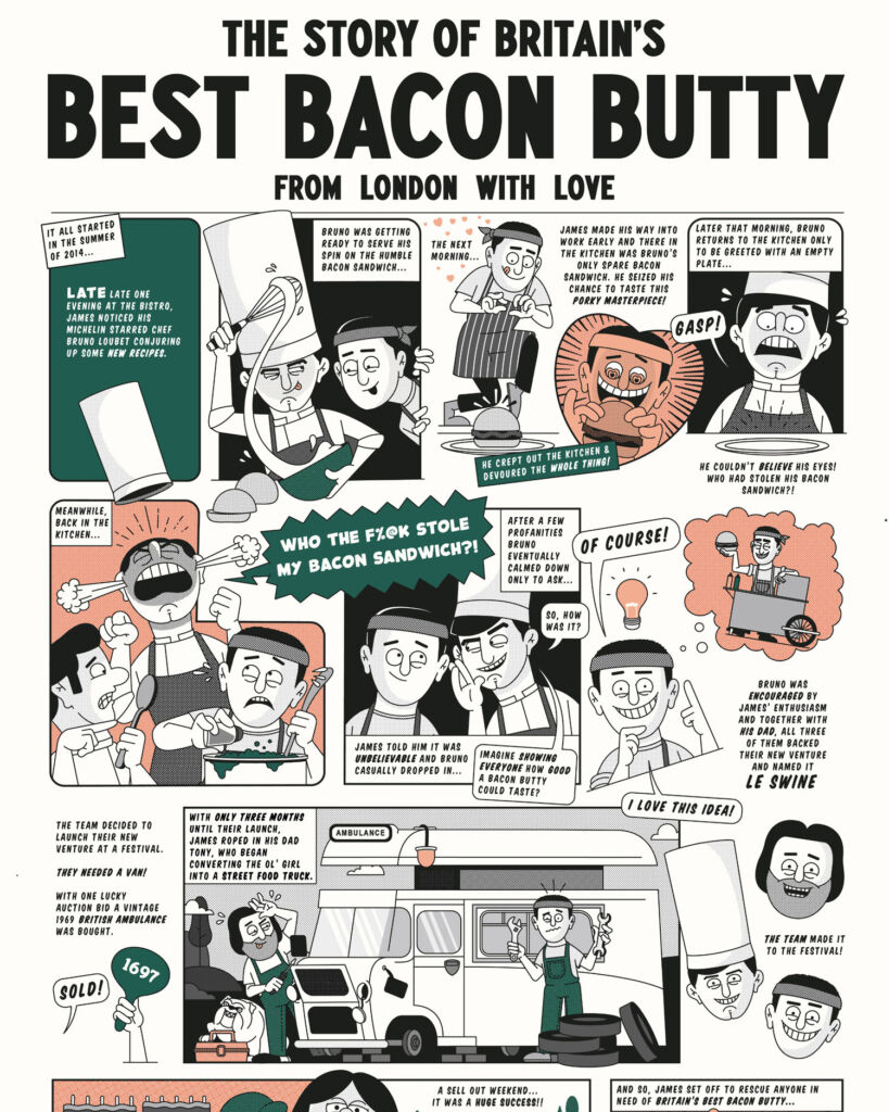 The Le Swine Britains Best Bacon Butty Kit story
